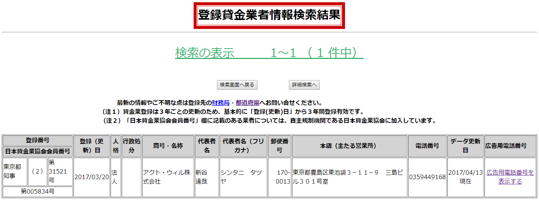 アクトウィル株式会社の貸金業登録情報