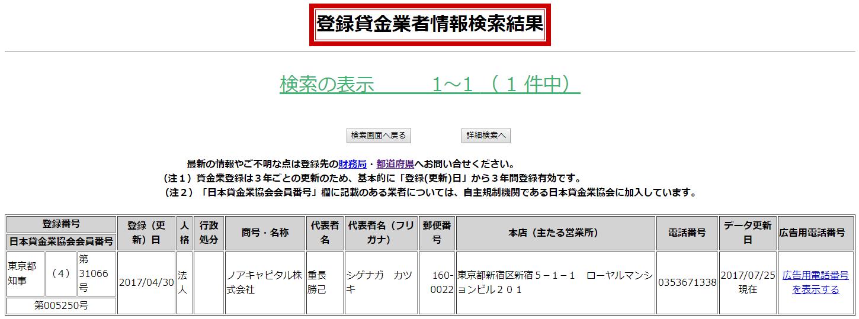 ノアキャピタル株式会社の貸金業登録情報