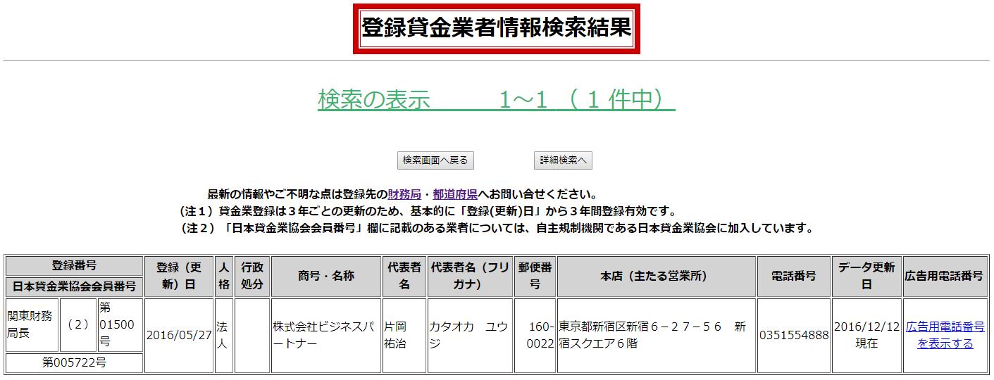 株式会社ビジネスパートナーの貸金業登録情報