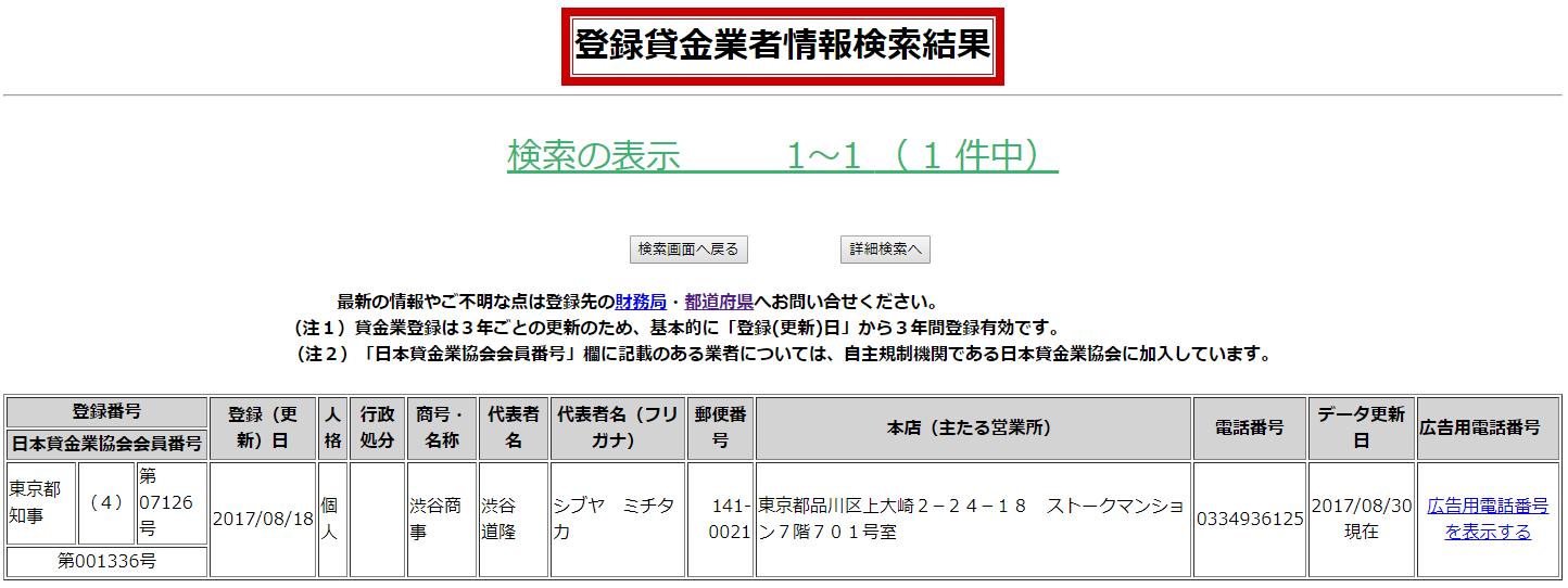 渋谷商事の貸金業登録情報