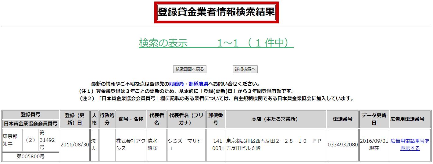 株式会社アクシスの貸金業登録情報