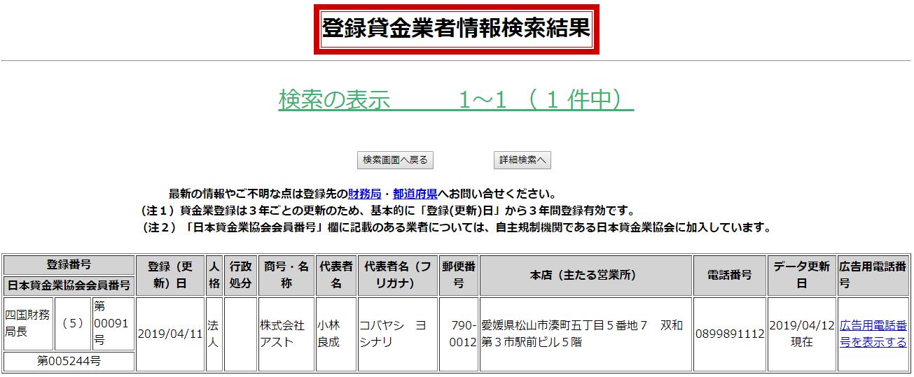 株式会社アストの貸金業登録情報