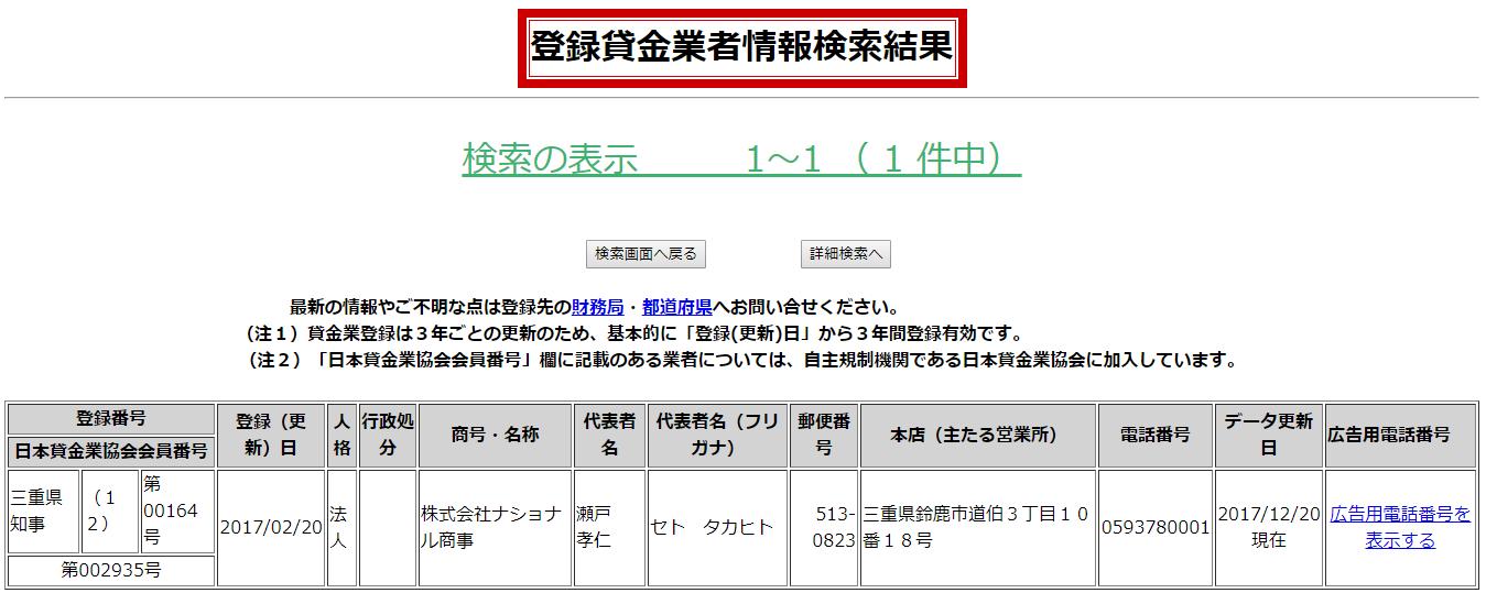 株式会社ナショナル商事の貸金業登録情報