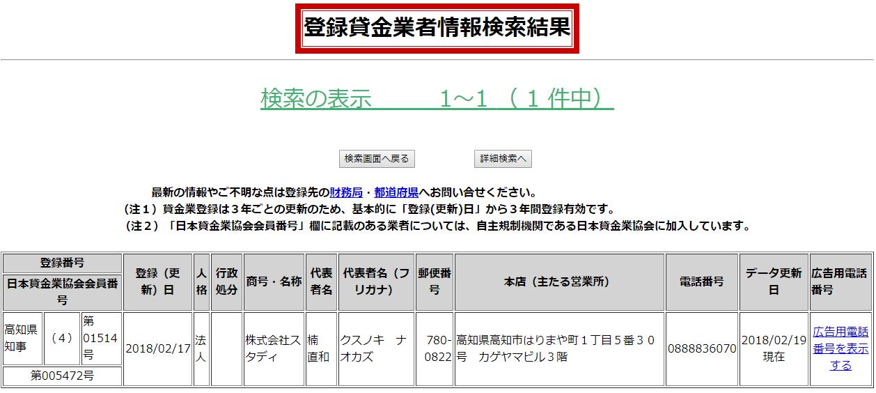 株式会社スタディの貸金業登録情報
