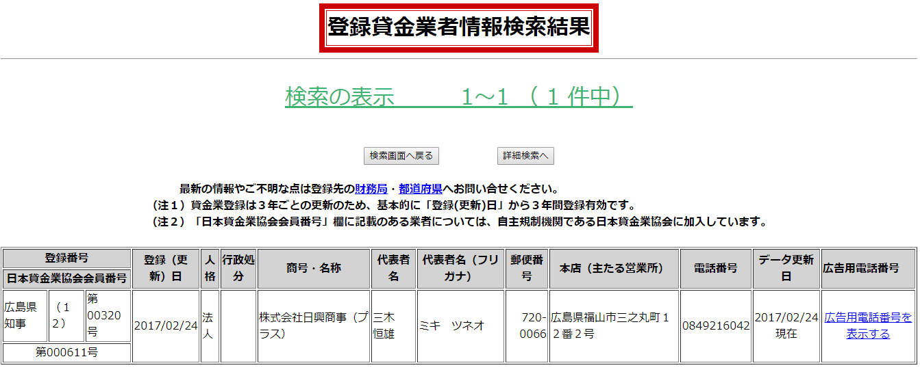 株式会社日興商事(プラス)の貸金業登録情報