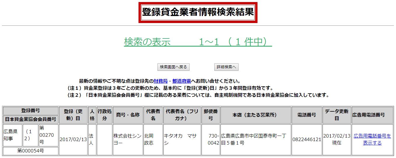株式会社シンヨーの貸金業登録情報