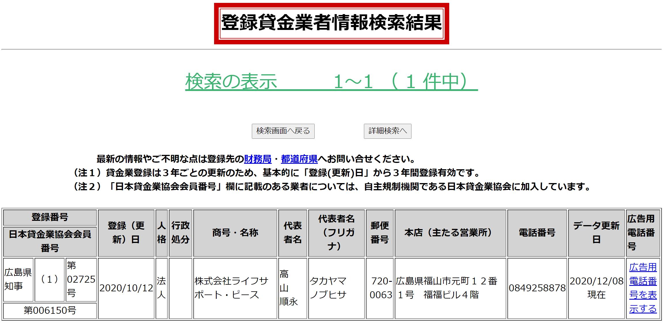 株式会社ライフサポート・ピースの貸金業登録情報