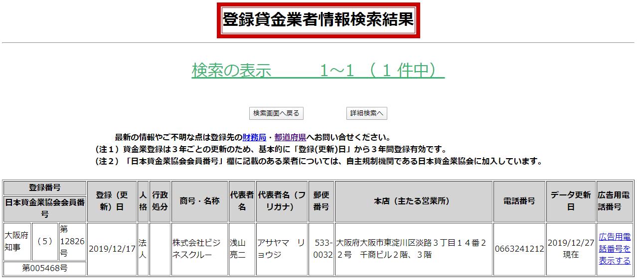 株式会社株式会社ビジネスクルーの貸金業登録情報