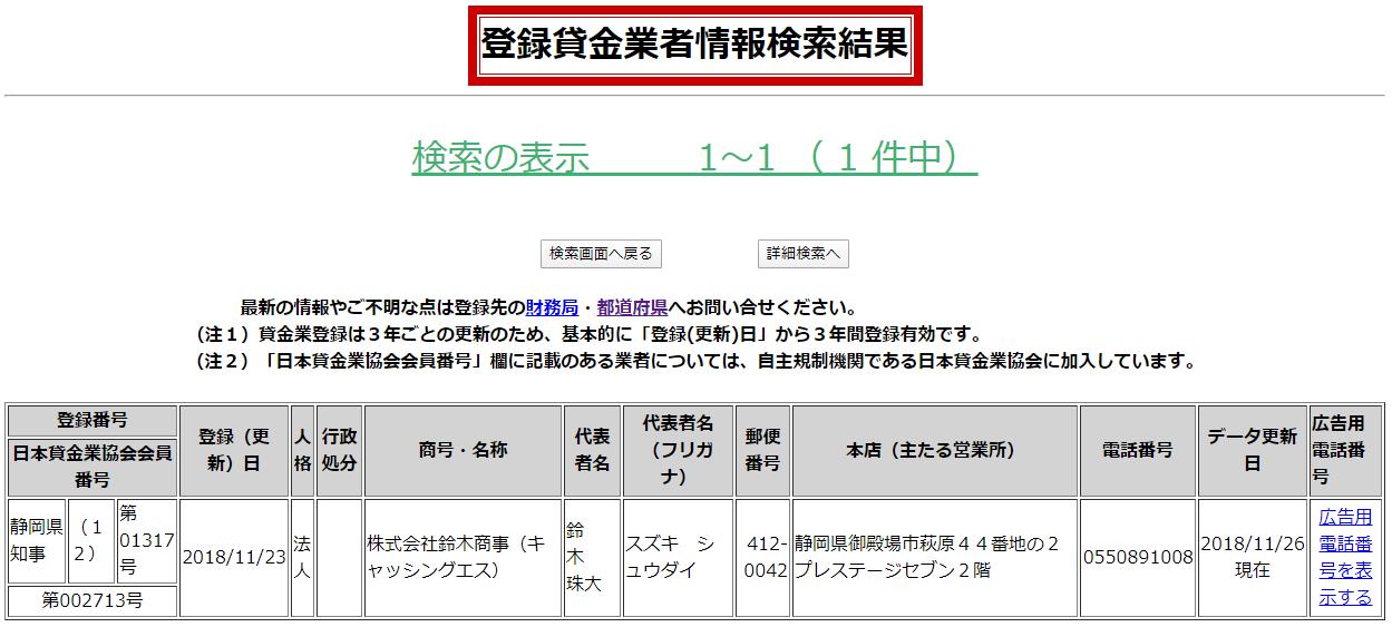 鈴木商事の貸金業登録情報