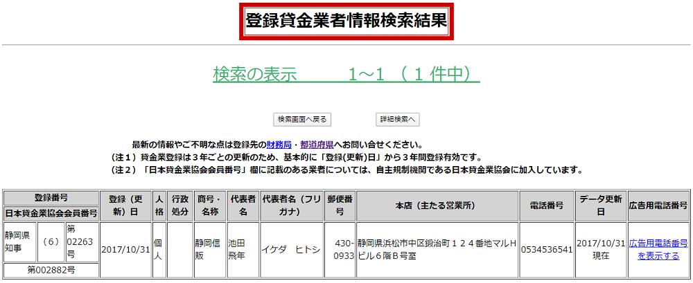 静岡信販の貸金業登録情報
